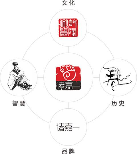 logo诠释-深圳期刊设计公司,深圳内刊设计公司,深圳